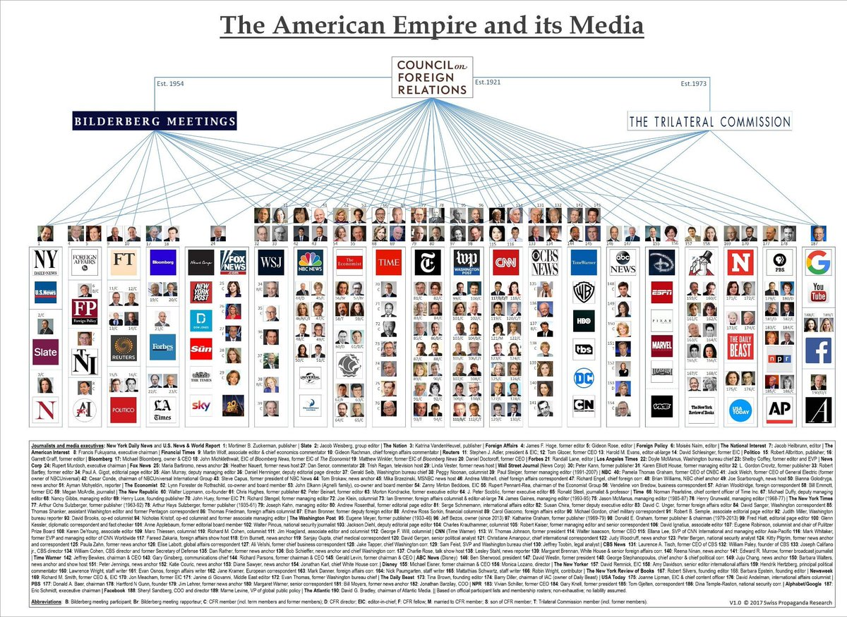 @neutraluniverse @Xi_Fan The most reliable media empire in the World 👍👍 https://t.co/1BerLwnwST
