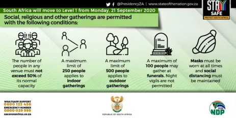 #PostCabinet  South Africa's move to lockdown #level1 has been welcomed by all sectors of society including labour, business, civil society and political formations, says Cabinet https://t.co/wBvnjpoRai https://t.co/yNimvFbWNM
