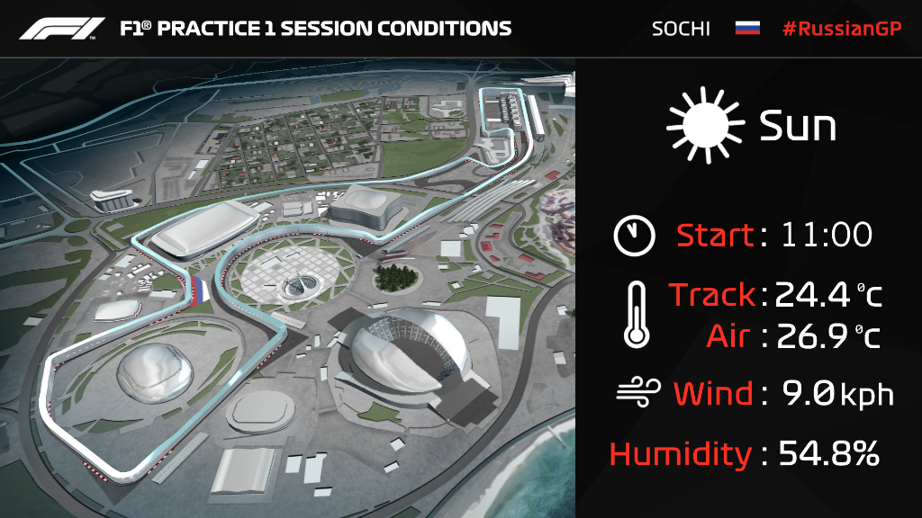 It's a beautiful morning in Sochi 👀  Drivers will be out on track in a few minutes for FP1! ⏰  #RussianGP 🇷🇺 #F1 https://t.co/5N8Vrjd0mW