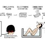 パソコン作業などで目を酷使した後は、後頭部に蒸しタオルで疲れをとろう!