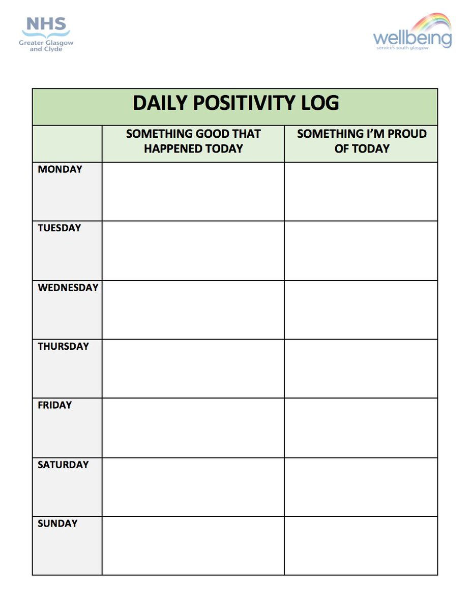 #thatfridayfeeling  Good morning everyone! Has anybody got anything nice planned for the bank holiday weekend?  Let's get those positive feelings flowing by using the daily positivity log!   #wellbeingGGC #NHS #Glasgow #Glasgowsouth #Mentalhealth #CBT #positivity https://t.co/fkT3GS6zj9