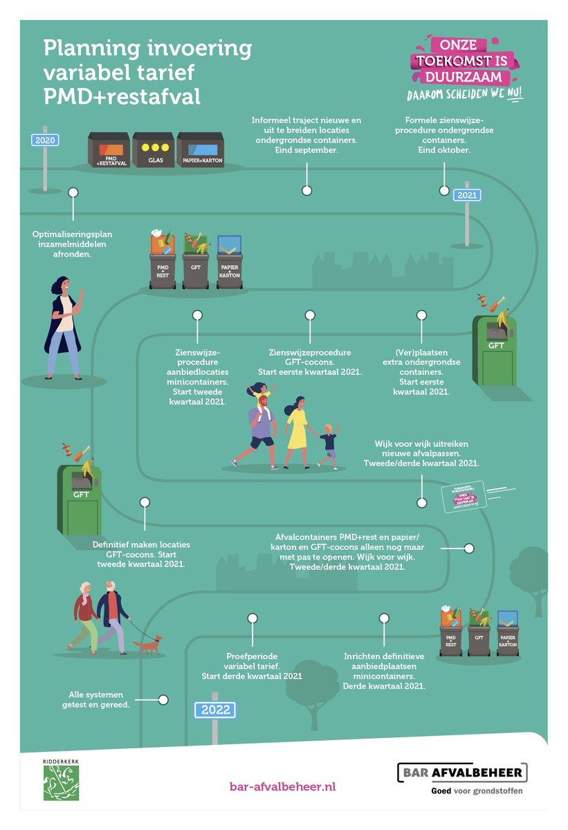 "Laten we deze ""feel good marketing planning"" even onthouden ... 😼  #bar #afvalbeheer #afval #planning #ridderkerk https://t.co/JeXhFgiLeA"
