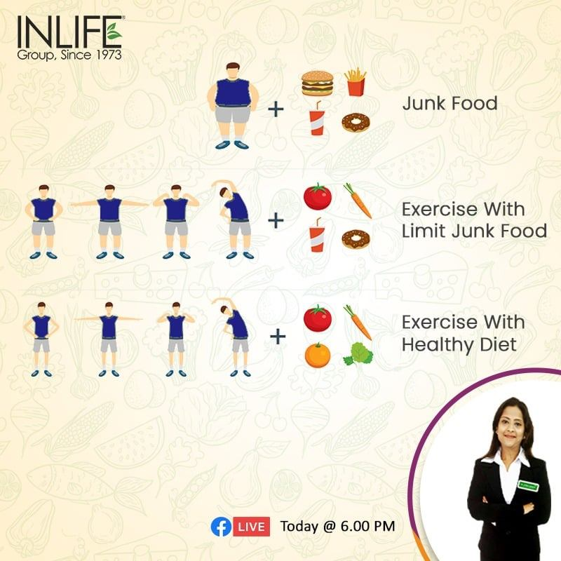 Catch Dr. Mukta live today at 6 PM where she would explain how your diet habits and lifestyle can influence your body weight.  #WeightLoss #FatLoss #Tips #HealthyLifestyle #HealthyFood #HealthyDiet #HealthyEating #Gym #Workout #Exercise #Fitness #HealthyYou #Inlifehealthcare https://t.co/euYSIWNEbj
