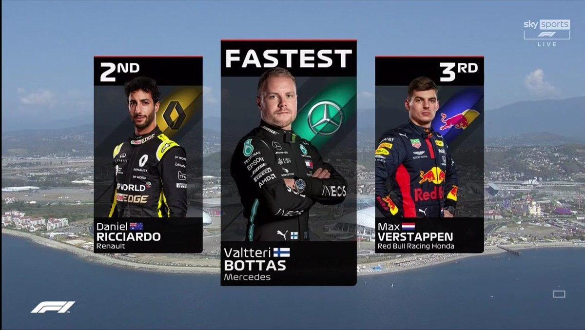 [#Formule1] 🏁 Fin des EL1 !  1. Valtteri Bottas (Mercedes) 2. Daniel Ricciardo (Renault) 3. Max Verstappen (Red Bull)  #Formula1 #F1 #RussianGP https://t.co/mbKR3UdHVY