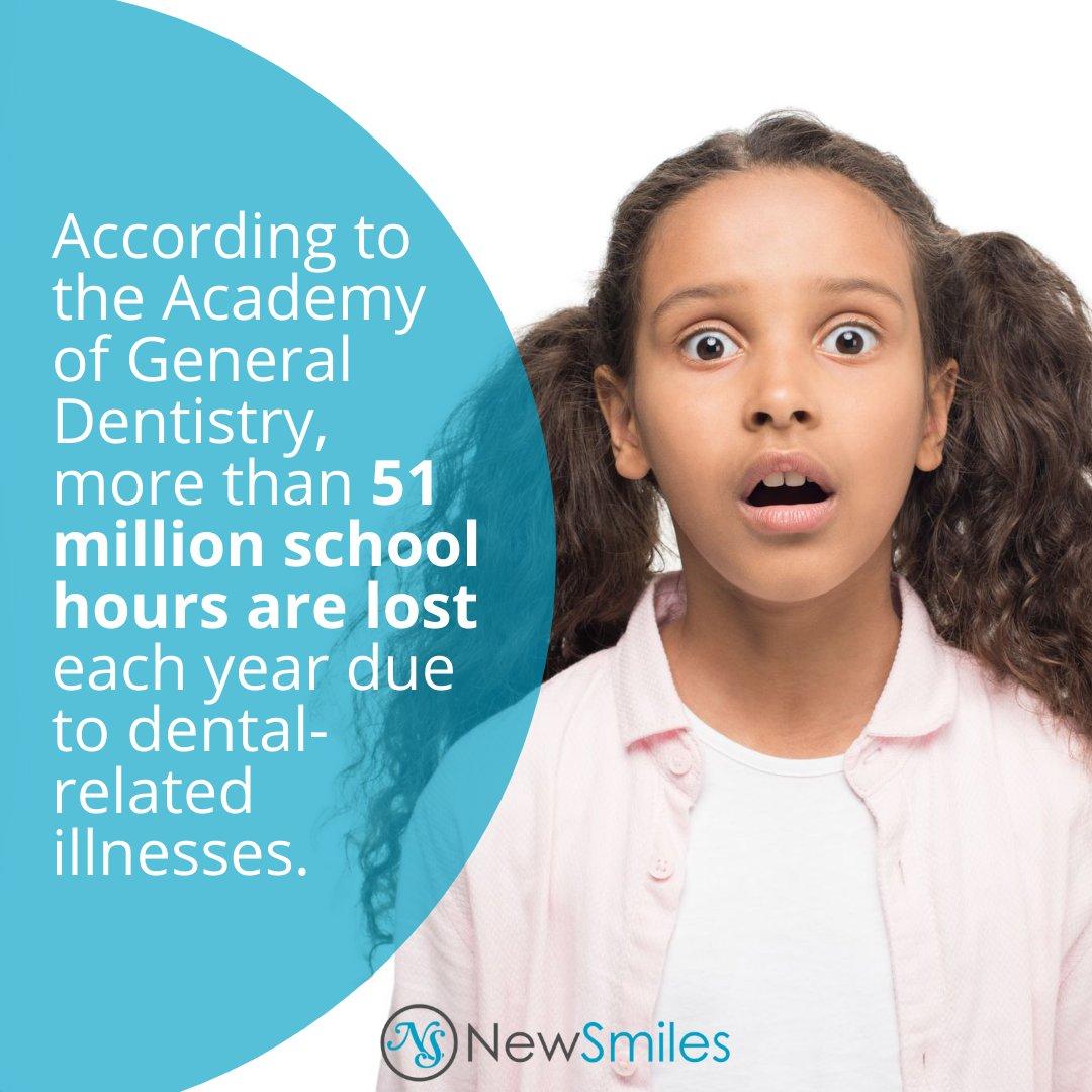 Dental Health Issues = More Missed School: https://t.co/HmNqwNIJGB 📚📐💯  #FriscoTX #TX #LittleElmTX #ProsperTX #AubreyTX #Plano #TheColony #GunterTX #NewSmilesFrisco https://t.co/x9RI5aH4WR