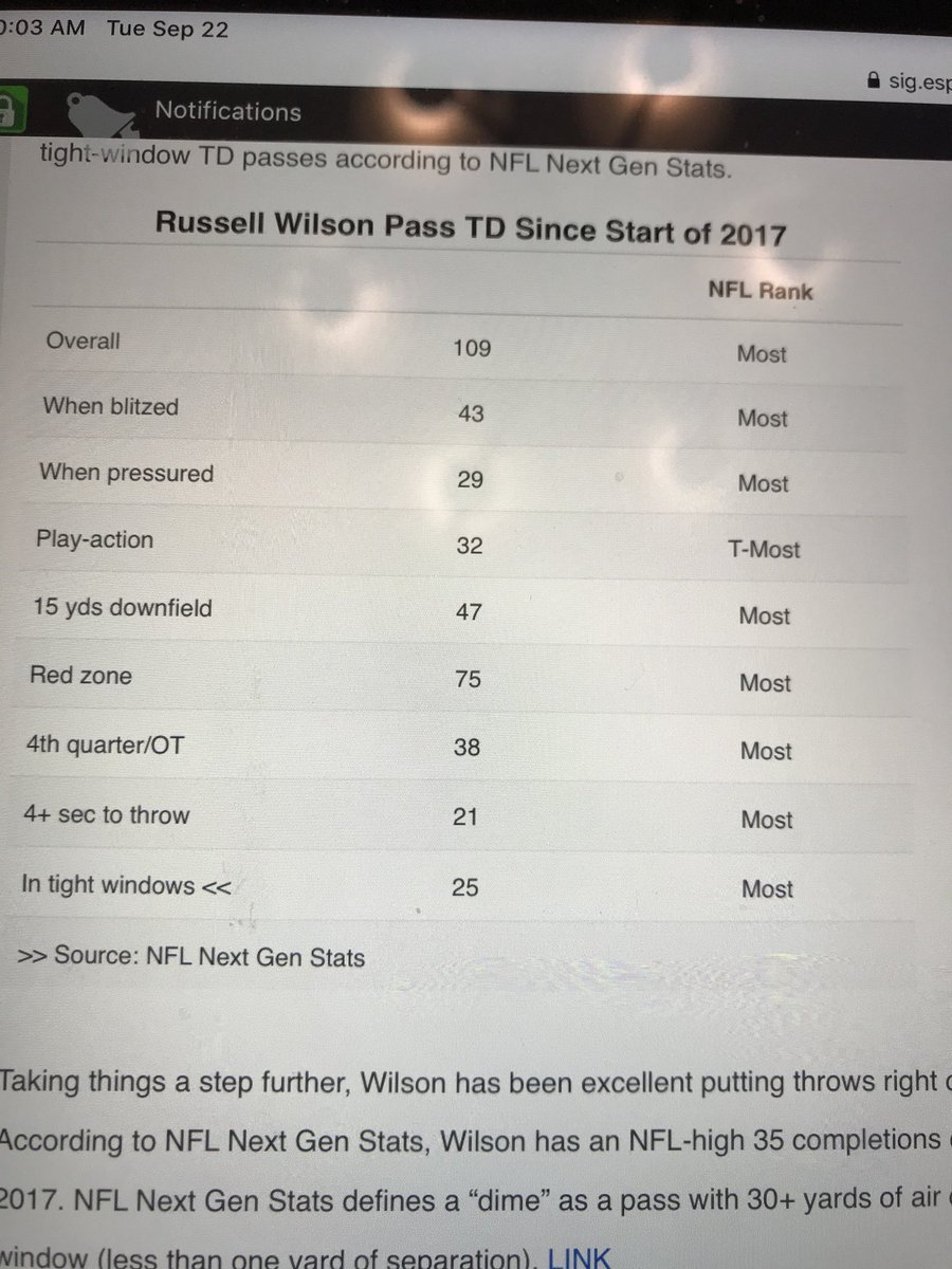 This is a statistical measure of @DangeRussWilson and his sustained greatness in so many different categories.