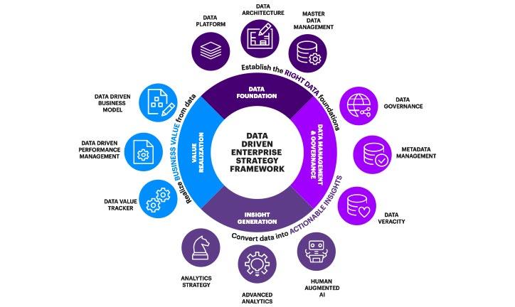 Five Myths About Scaling AI  https://t.co/iFXWnu5qp1  #AI #MachineLearning #DigitalTransformation #DeepLearning #BigData #data  @KirkDBorne @EvanKirstel @ipfconline1 @SpirosMargaris @sallyeaves @DeepLearn007 @antgrasso @Accenture @AccentureAI @AccentureStrat https://t.co/BWGKgZXGDU