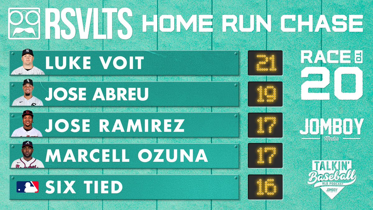 Will Luke Voit be the only guy to reach 20 homers this season?  @RSVLTS https://t.co/R06OVRGaM9