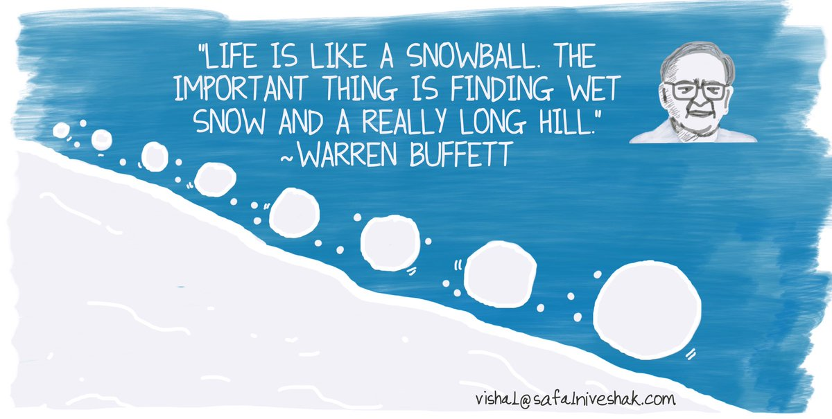 #Investment   #Compounding  #Snowball https://t.co/aJnmpvY67K