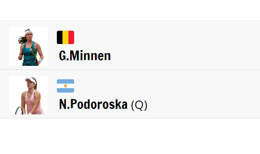 Nadia Podoroska tiene rival para su debut en el main draw de #RolandGarros: la belga Greet Minnen, 111ª del ránking y que cayó con Rybakina en 1R de Estrasburgo. La europea llega con un récord de 1-6 desde la vuelta del circuito y será el 1er match entre ambas  #VamosNadia https://t.co/NGYT4CYsuE