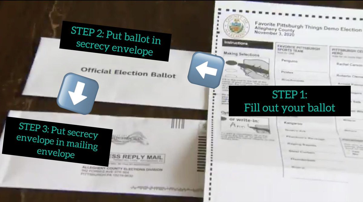 "Pennsylvania friends: be aware that PA uses a two-envelope mail ballot system: A completed ballot goes into a ""secrecy envelope"" that has no identifying information, and then into a larger mailing envelope that the voter signs. 1/2 https://t.co/KmG4i2MmxK"