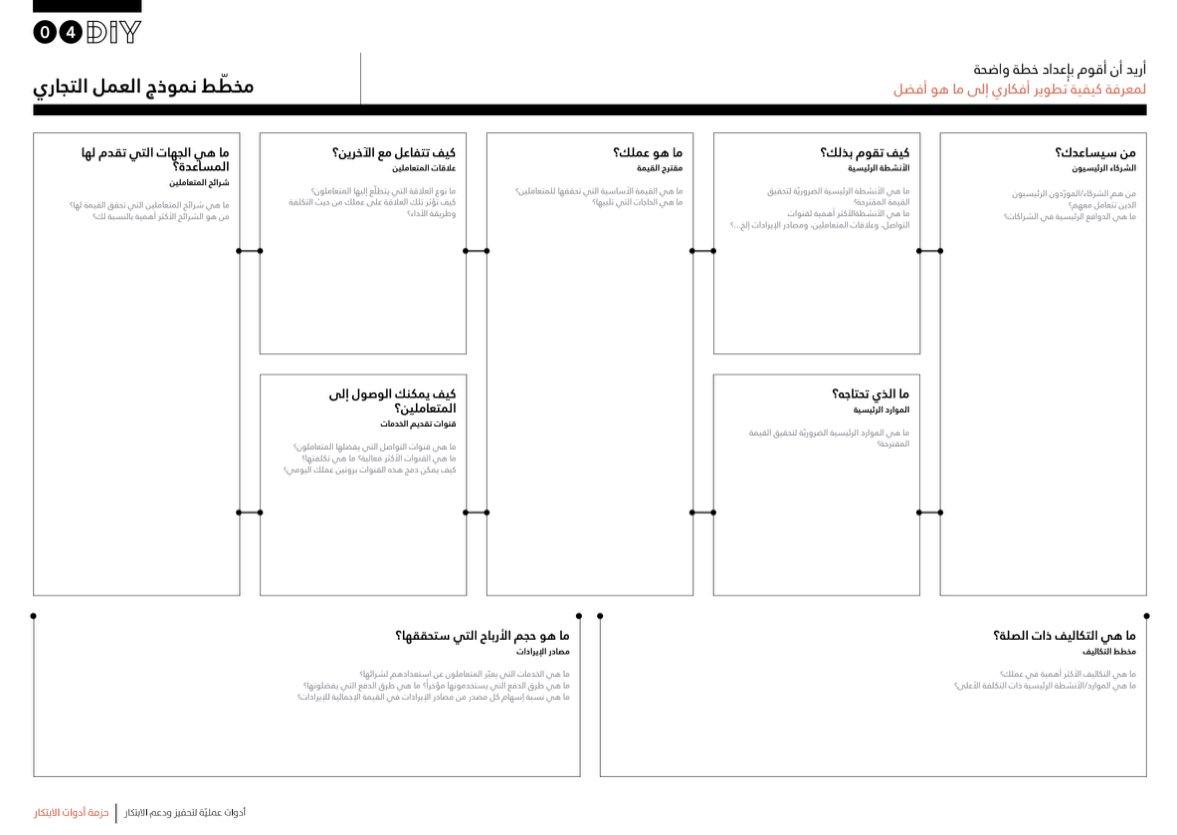 مخطط نموذج العمل التجاري جاهز