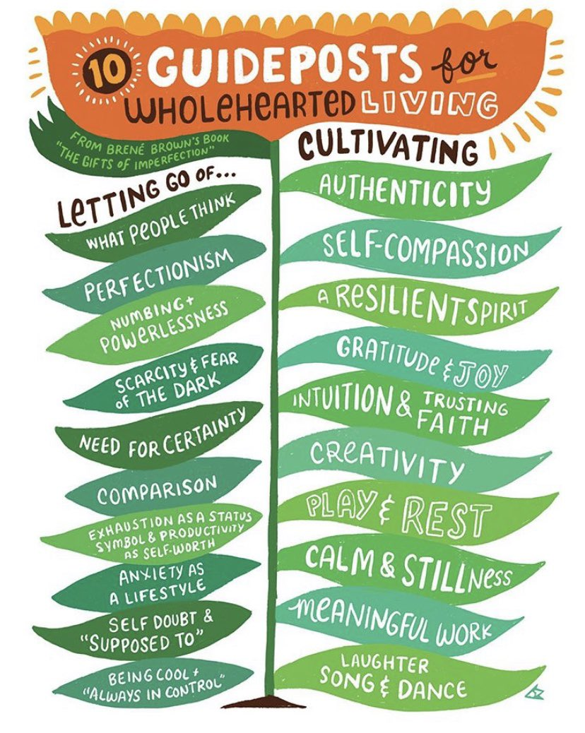 Happy Friday y'all!! Here's a good starting point for living Wholeheartedly via @BreneBrown. #Wellness #SpecialEducation #Counselor #Counseling #MentalHealthAwareness #MentalHealth #Educators #FridayMotivation 🧘🏽♀️🧘🏻🧘🏿♂️🧘🏼♀️#Healing https://t.co/vLG0NuEQVQ