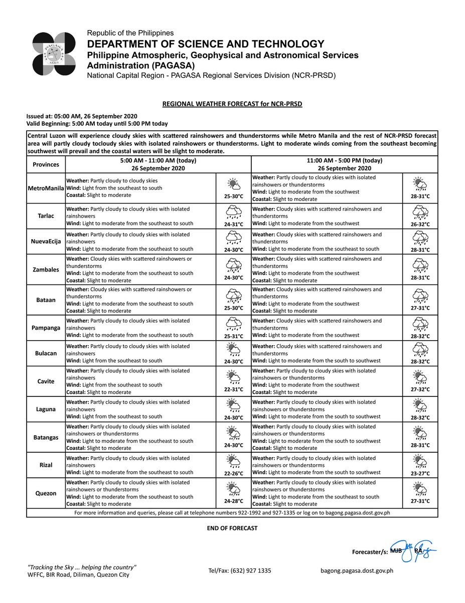 REGIONAL WEATHER FORECAST for #NCR_PRSD Issued at: 5:00 AM, 26 September 2020 Valid Beginning: 5:00 AM - 5:00 PM today  https://t.co/ybJTTF5X0f https://t.co/cGzQDlUqA6