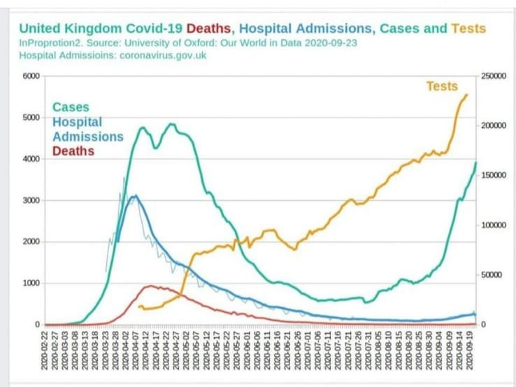 A picture paints a thousand words.   #coronavirus #COVIDー19 #lockdown https://t.co/vQ8mc24JF6