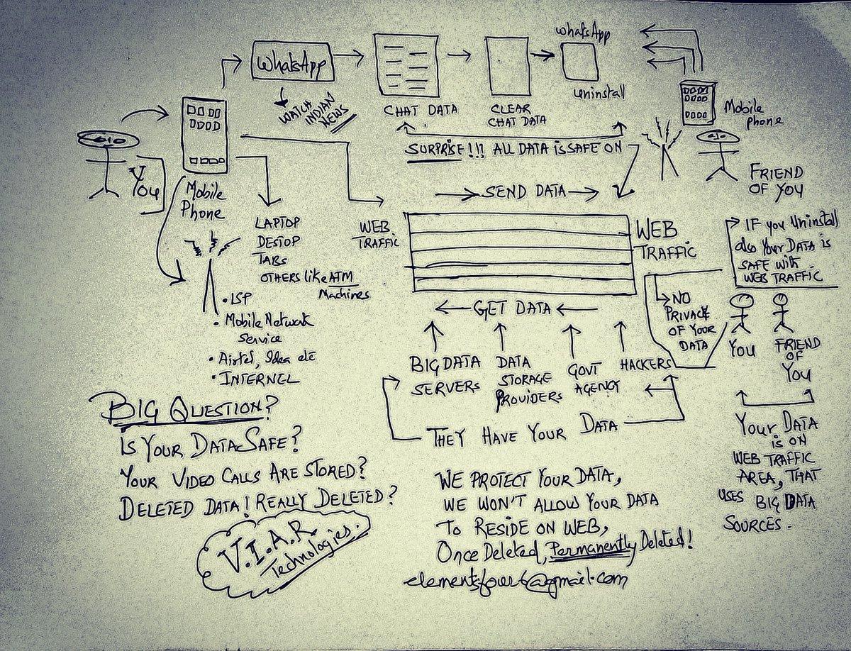 #googlecloud #cloudtraining #cloudcomputing  #speedrunchallenge #womenintech #latinasintech  #womentechmakers #womenehocode #girlswhocode  #machinelearning #deeplearning #100daysofcode #dev_girls   #programmer  #womenindatascience #pythonprogramming #artificialintelligence https://t.co/3C7baBhium