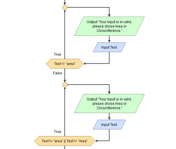 Flowgorithm For Mac Os