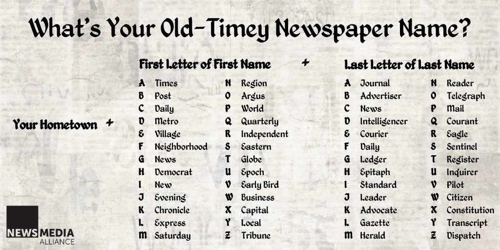 For #NationalNewspaperWeek, we want to know what *YOUR* old-timey newspaper name would be! Our social media manager @EditrixJen's newspaper would be the Washington Evening Sentinel. https://t.co/umWjFiFHRi