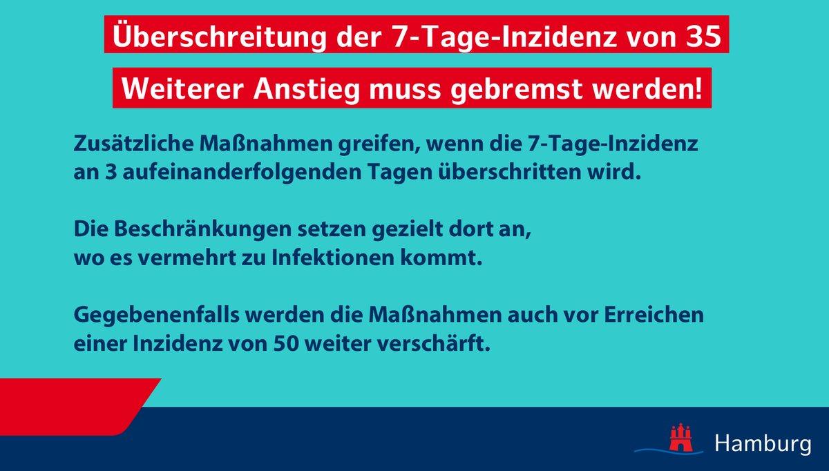 Gesundheit In Hamburg On Twitter Die Ampel Steht Auf Orange Das Zeigt Die Inzidenz Heute Deutlich Das Erreichen Der Schwelle Von 50 Wollen Wir Vermeiden Es Kommt Auf Alle An Halten Sie