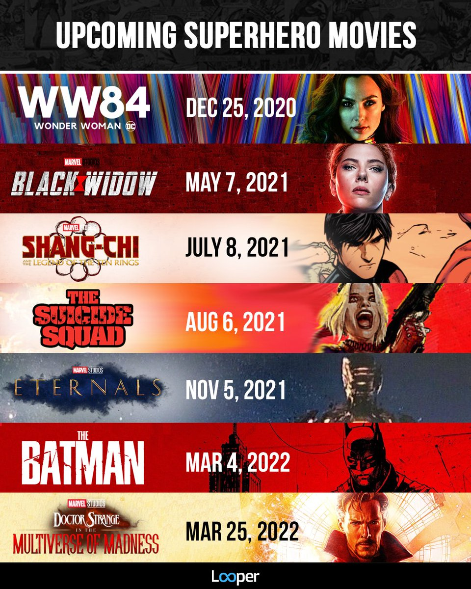 Looper V Twitter It Seems Like Every Superhero Movie In 2020 2021 Has Been Hit With Some Kind Of Massive Delay But Here S The Current Schedule For Upcoming Dceu And Marvel Movies From