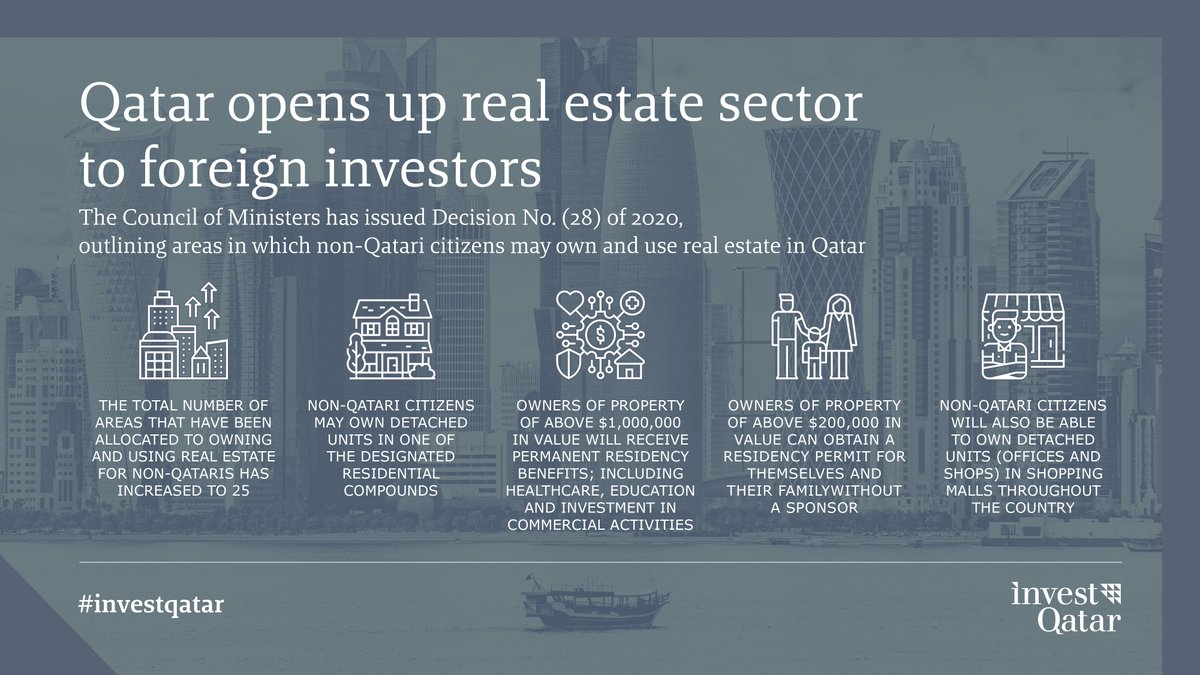 With recent regulations, it has become easier than ever to invest in a property in #Qatar #InvestQatar @mojgovqa https://t.co/PzMi5enoRr