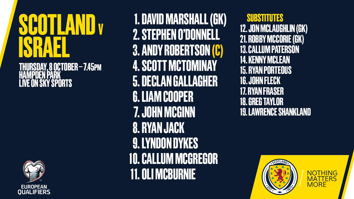 Your Scotland team taking on Israel this evening.  Let's do this.  #SCOISR https://t.co/PCLaOigQIP