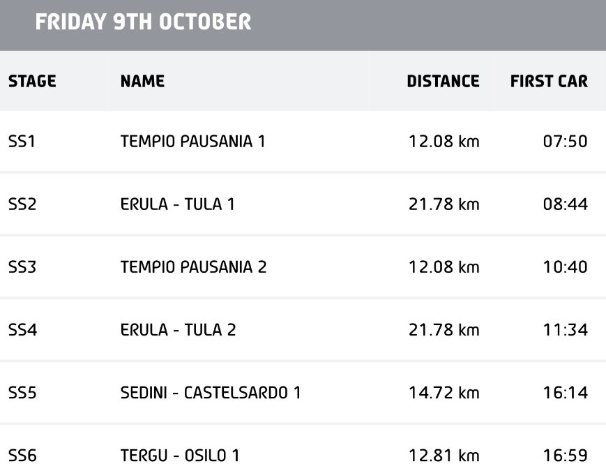 WRC: Rally d' Italia - Sardegna [8-10 Octubre] - Página 2 Ej2_2nlXcAEwpiL?format=jpg&name=900x900