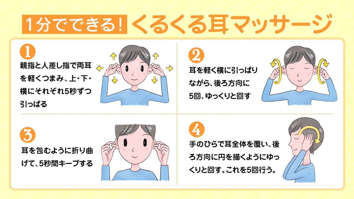 現在、台風14号が日本に接近中です。 台風の影響による頭痛などの気象病、天気痛を軽減する「くるくる耳マッサージ」をご紹介します。 weathernews.jp/s/topics/20201…