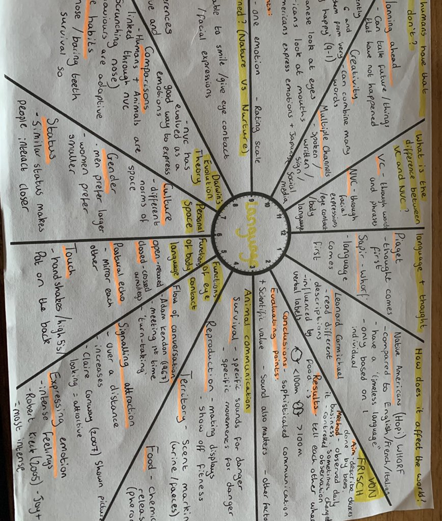 Some wonderful memory clocks being produced by the Year 11s for revision and recall #edutwitter #recall