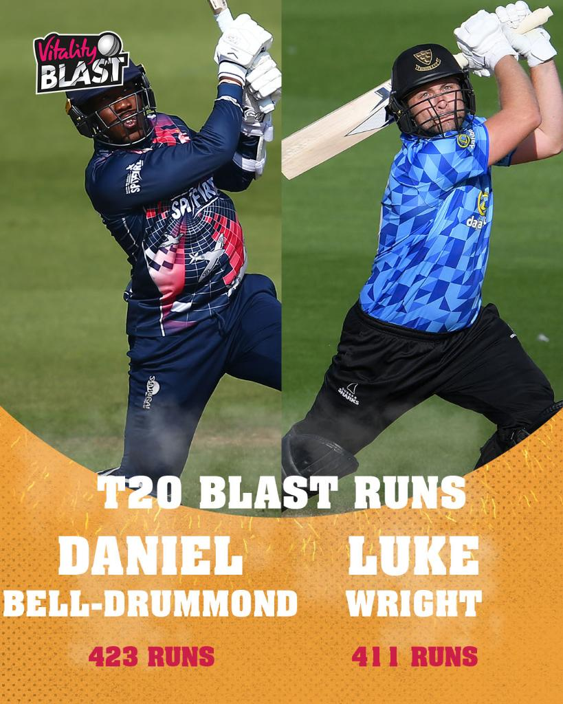 Which opener would you pick?  #Blast20