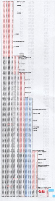 西暦 平成 33 年