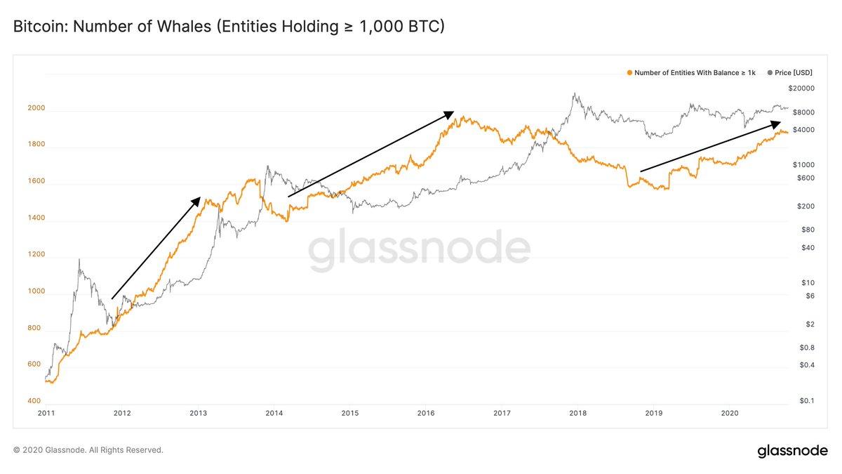 a bitcoin csak a frissítést használja)