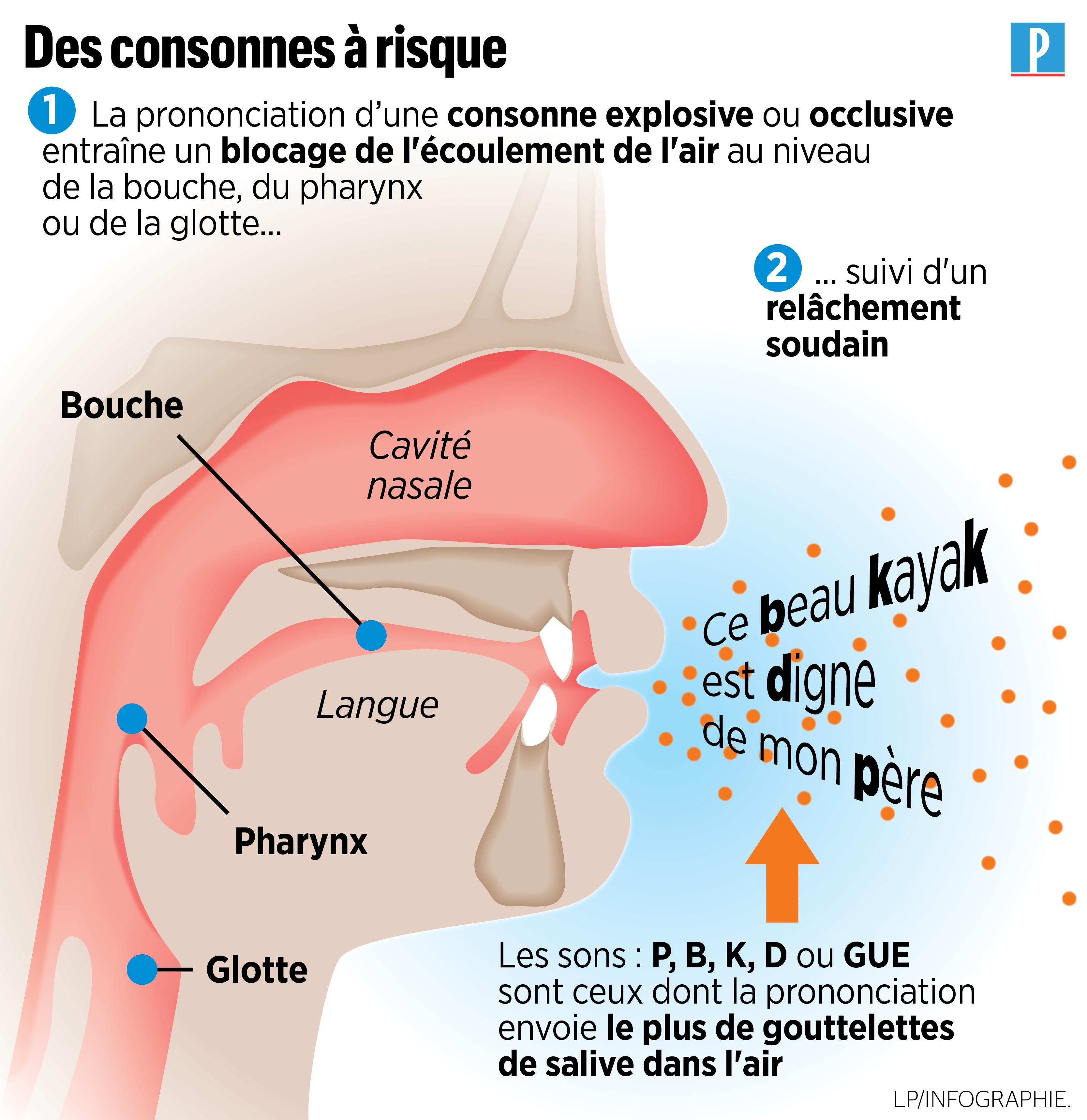 Le coronavirus COVID-19 - Infos, évolution et conséquences - Page 5 Ej6bKiVWoAAv6L_?format=jpg&name=4096x4096