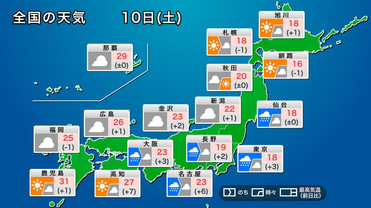 【今日の天気予報】 10月10日(土)は台風14号が紀伊半島沖から関東の南の海上を東進します。本州から離れた沖合を通るため東京や名古屋など主要都市への影響は小さいものの、強雨となる所があるため注意が必要です。伊豆諸島は明日朝にかけ荒れた天気に警戒してください。 weathernews.jp/s/topics/20201…