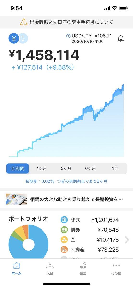 アメリカどうなるのでしょーか。中国株も持ってるし、どうなっていくのかなー。仮想通貨も暴騰するとか言われて、確かに上がってきてるけど、どんなもんなのかなー。#WealthNavi #楽天証券 #楽ラップ #楽天ウォレット