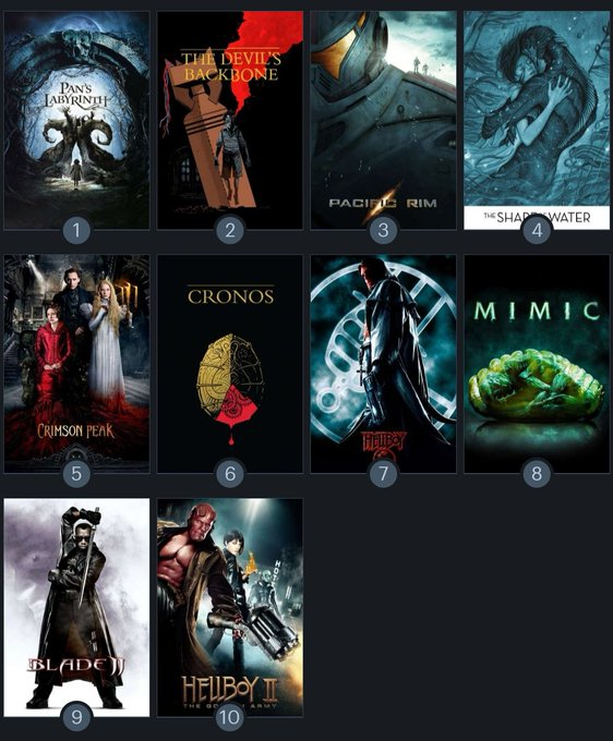Happy Birthday Guillermo del Toro  Best to Worst del Toro films.