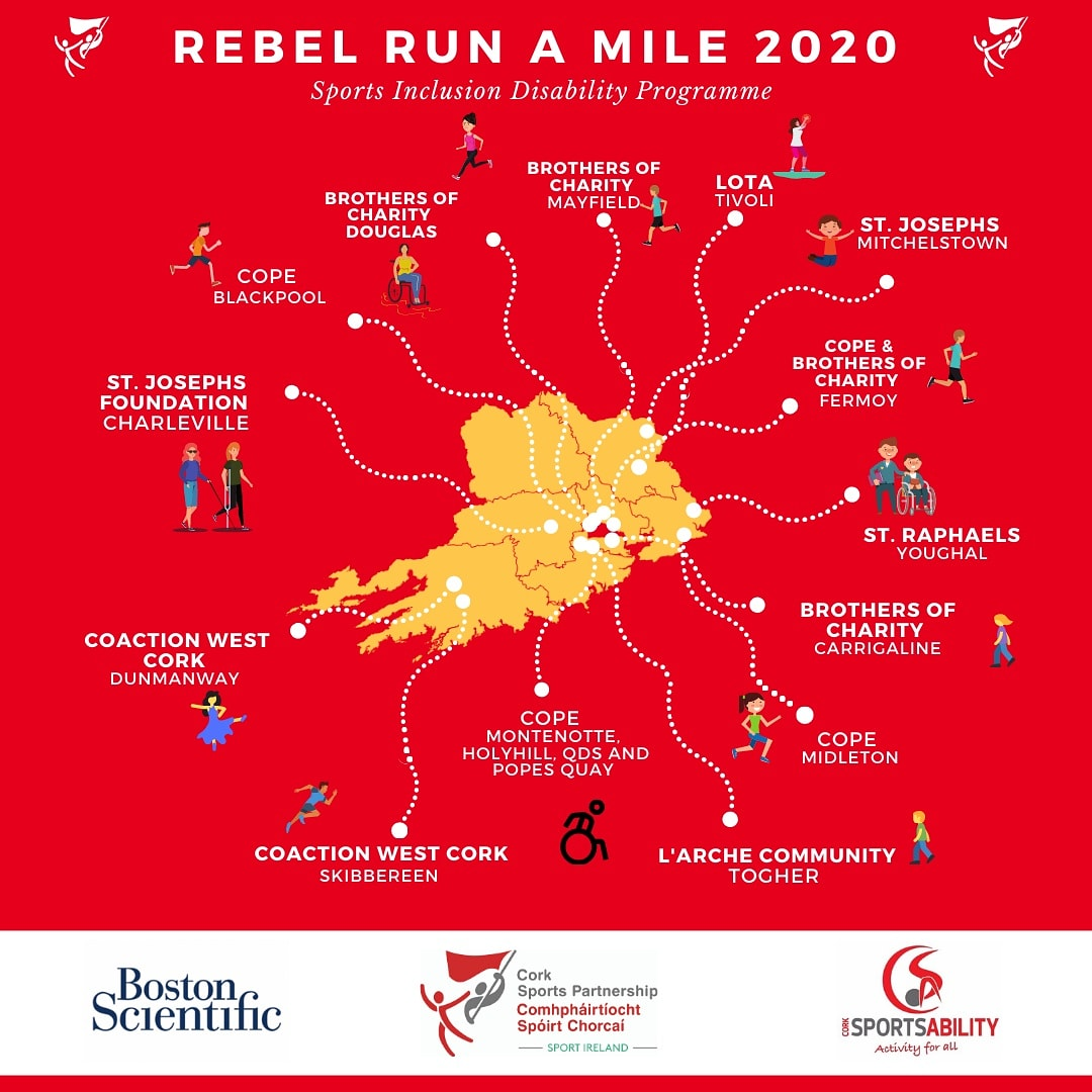 💥Rebel Run a Mile Challenge 2020💥   The finish line is in sight as we support over 180 adults from disability services across Cork City & County to participate in the #RebelRunAMile2020 🏃♂️🏃♀️  #KeepCorkActive #CorkSportsAbility  #ActiveCommunities https://t.co/shqTn3CRkq