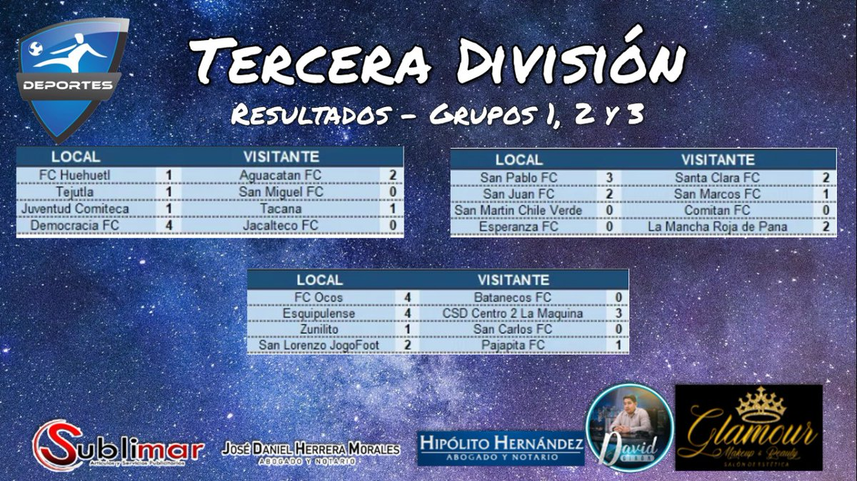#TerceraDivision #Jornada1  Resultados. https://t.co/wh7PKyoCti