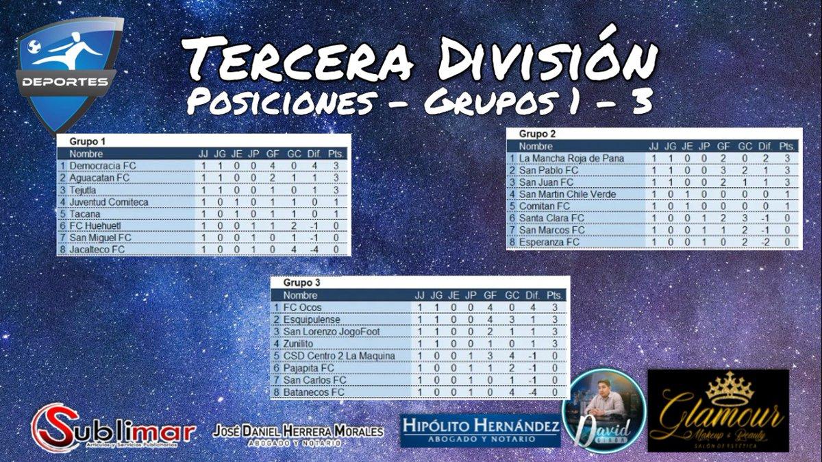 #TerceraDivision #Jornada1  POSICIONES. https://t.co/Hqj6cuGhnh