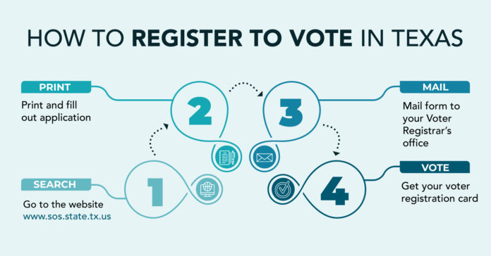 Don't forget that the deadline to register to vote in Texas is in one week on October 5! Get more information on how to register on our Voting & Elections guide. https://t.co/Zur5J0DrXE @TXVotes #Vote2020 https://t.co/AB3trYqC1D