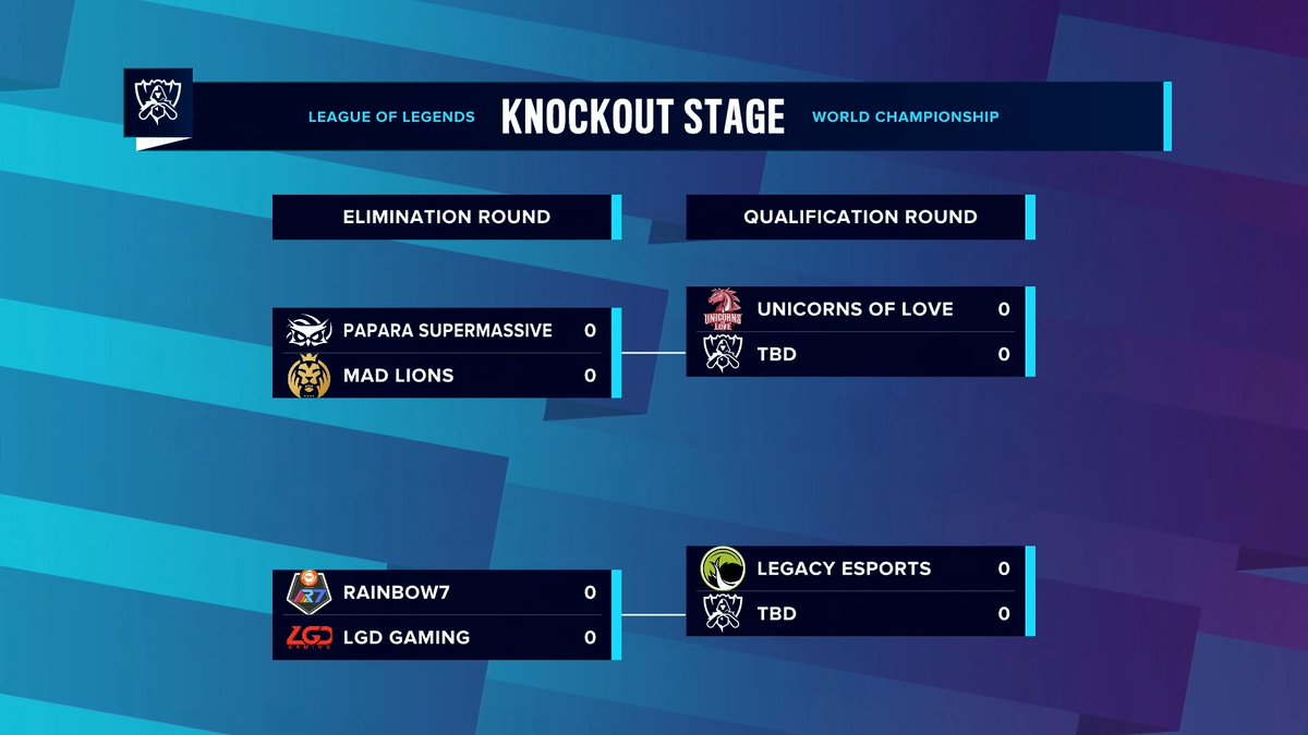 The #Worlds2020 Play-In Knockout Stage Bracket: https://t.co/ARybg5qWoS
