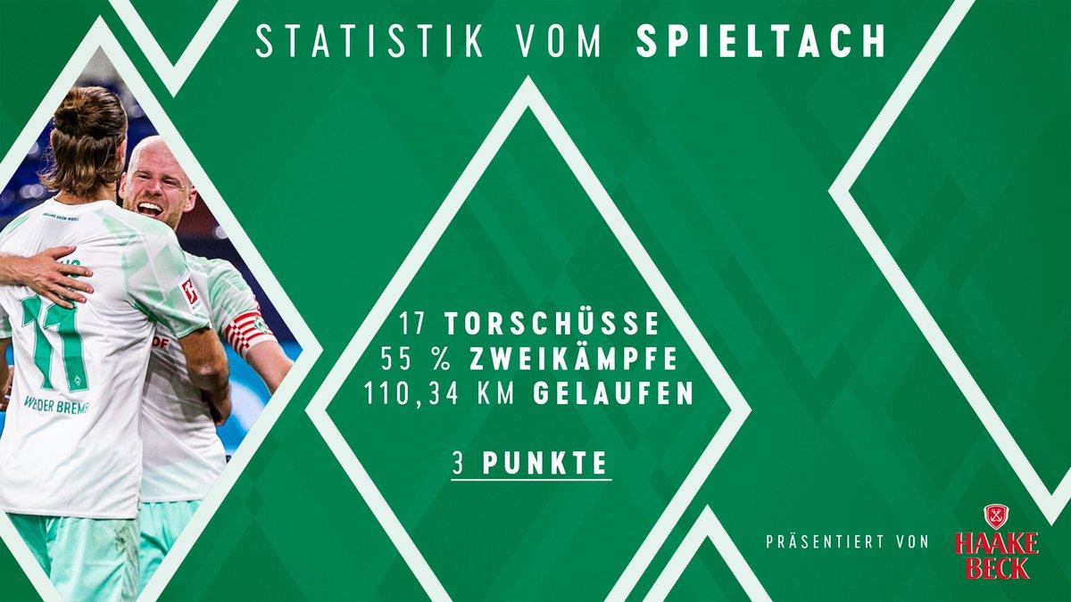 👀 Ein letzter Blick auf das Abendspiel des Wochenendes.  Unsere (Erfolgs-)Statistik aus #s04svw.💪   #Werder https://t.co/DyVgwsmOXx
