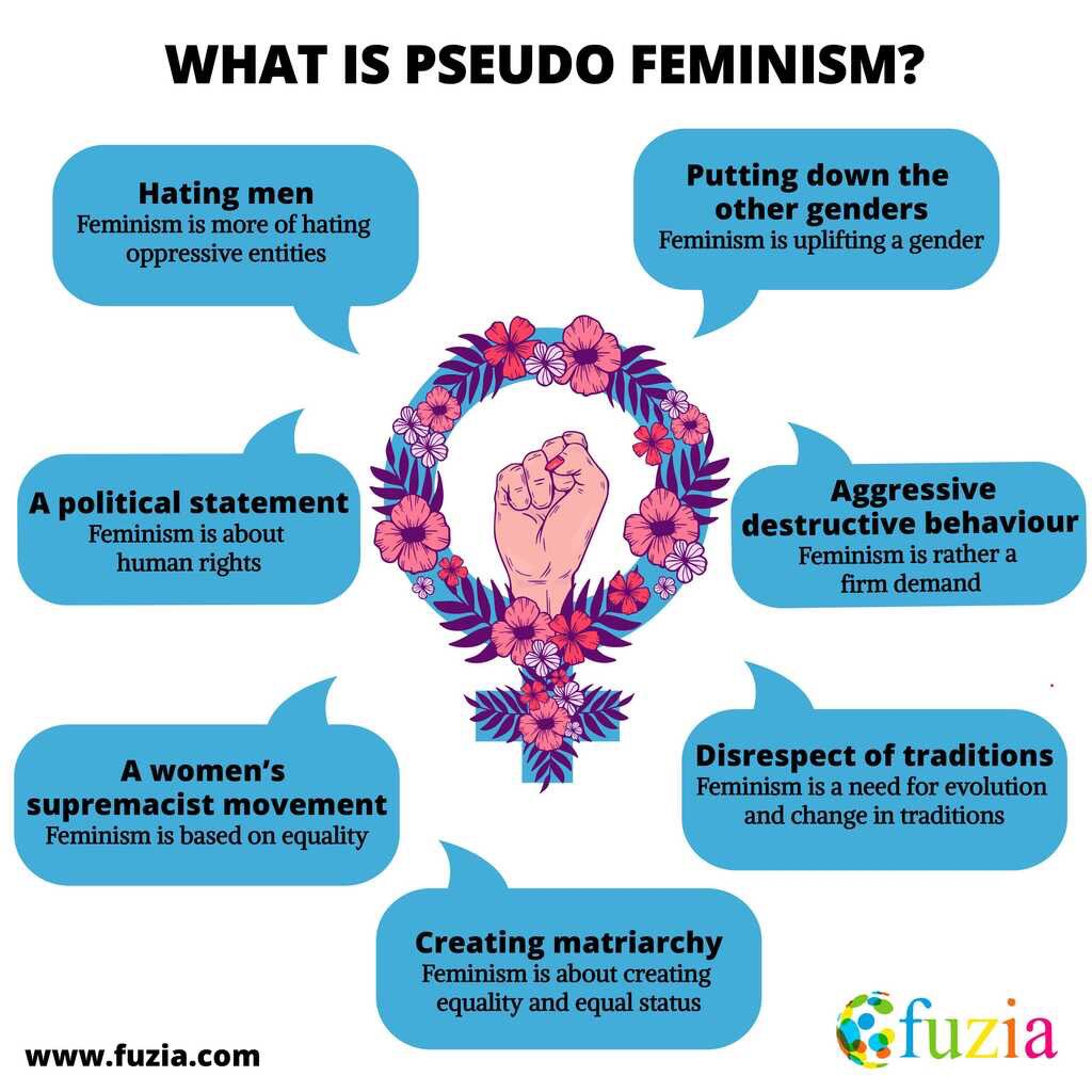Pseudo Feminism is a new type #feminism where the word 'Feminism' is often misrepresented and the core concept of #Equality for both the sexes is blatantly ignored.  Share your thoughts in the comments below. #pseudofeminism #Feministas #ThoughtLeadership #mondaythoughts https://t.co/AbZssZIYWY