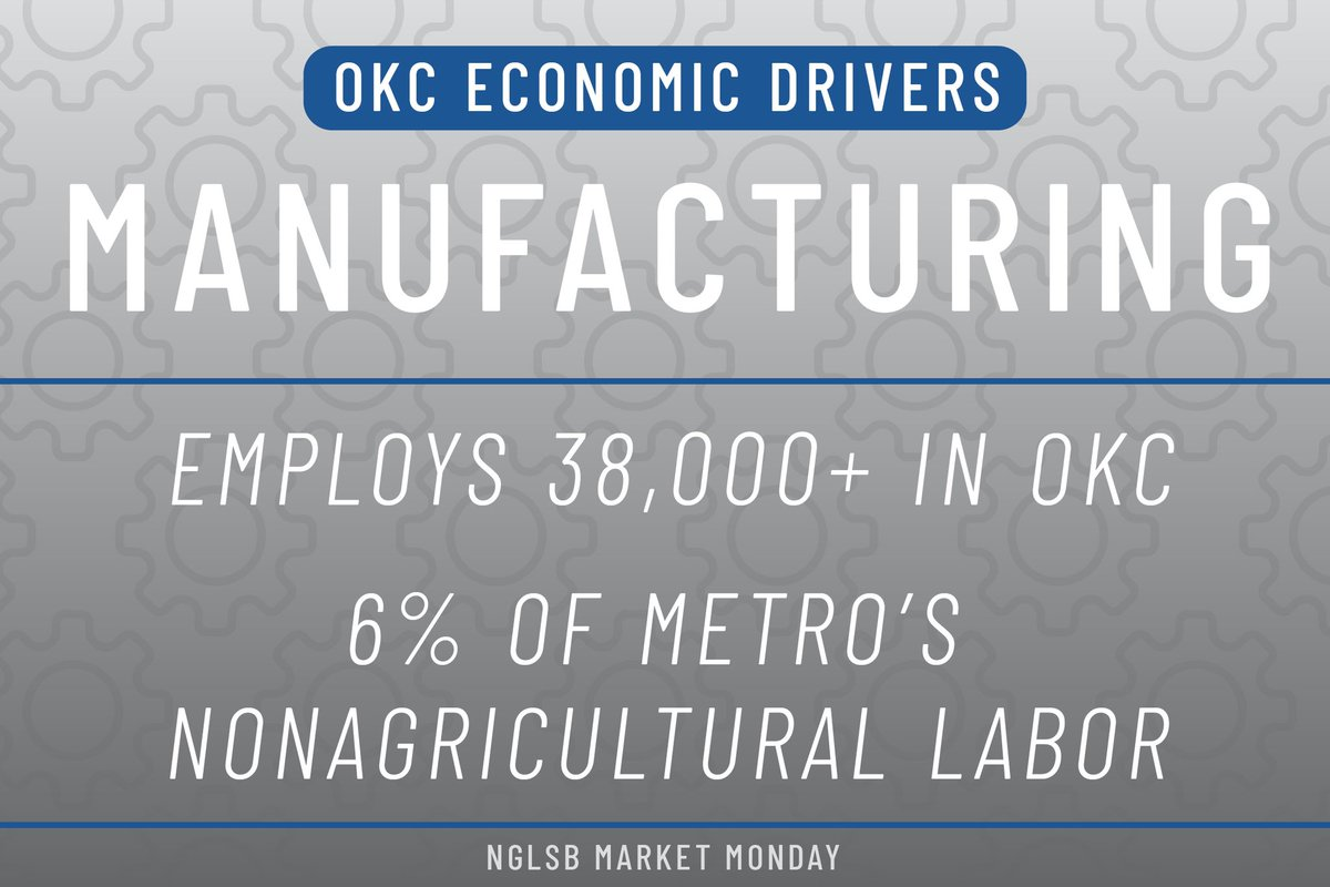 MARKET MONDAY WHOLESALE AND RETAIL TRADE For more on the OKC market, visit https://t.co/ICBgQpXpY7.   #marketmonday #manufacturing #economy #marketresearch #cre #downtownokc #oklahomacity #topcity #commercialrealestate #commercialbroker #forsale #forlease #newmark #oklahoma https://t.co/GD0oVgtqHY