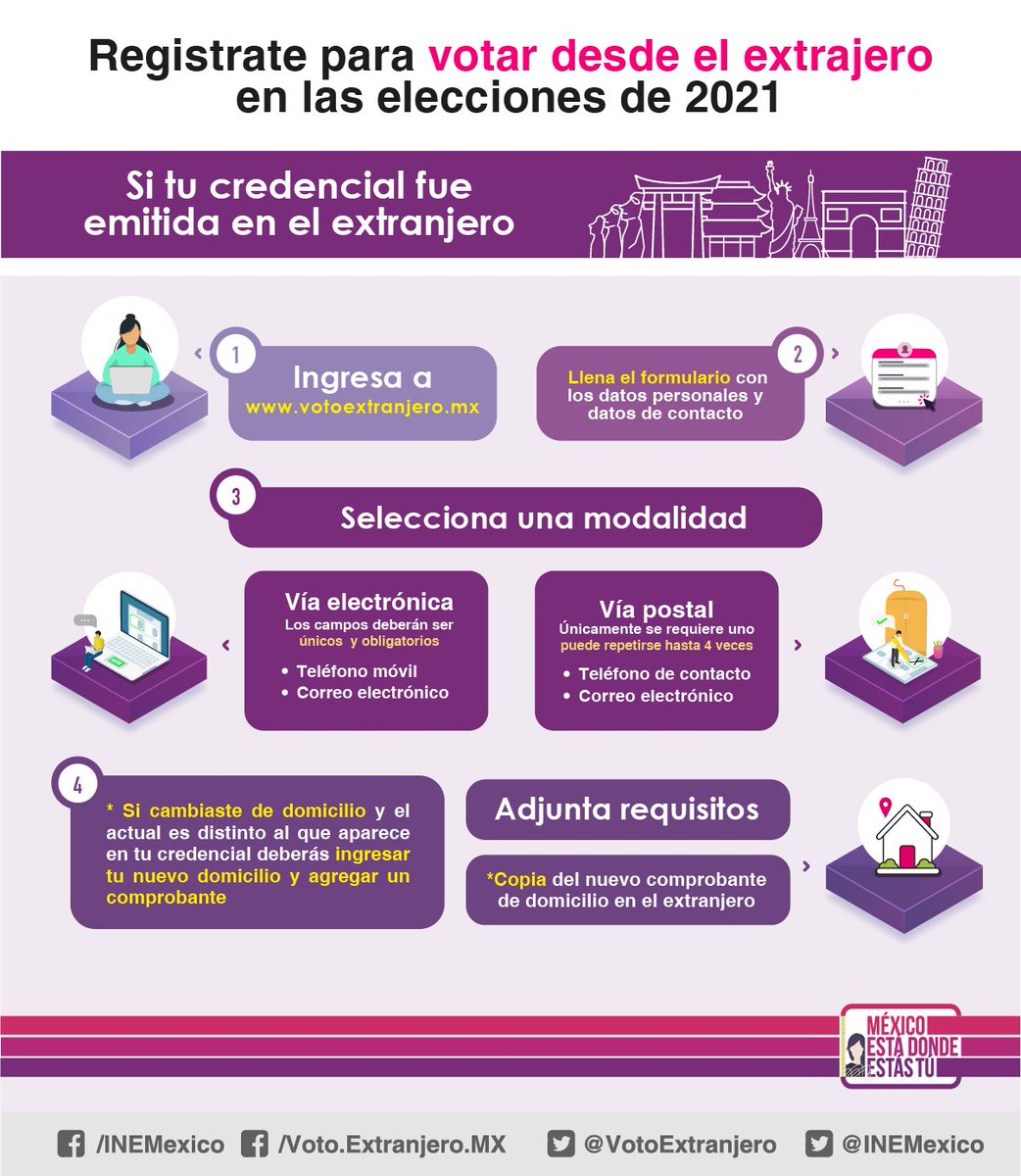 Si eres oriundo de #BCS, #Chihuahua, #CDMX, #Colima, #Guerrero, #Jalisco, #Michoacán, #Nayarit, #Querétaro, #SLP o #Zacatecas regístrate para votar en las elecciones de 2021. Estos son los pasos para seguir dependiendo de donde fue emitida tu #CredencialParaVotar @ieezcs https://t.co/HvTy09tR5E