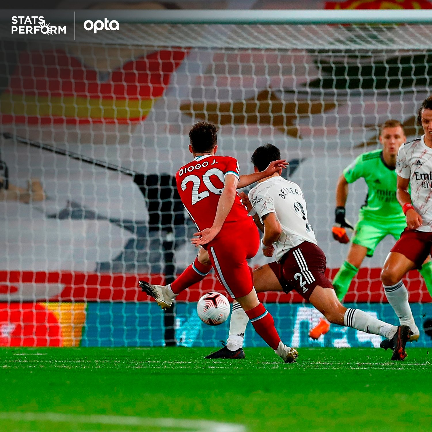 optajoe on twitter 13 diogo jota is the 13th player to score on his premier league debut for liverpool and second to do so in a match against arsenal after sadio diogo jota is the 13th player to score