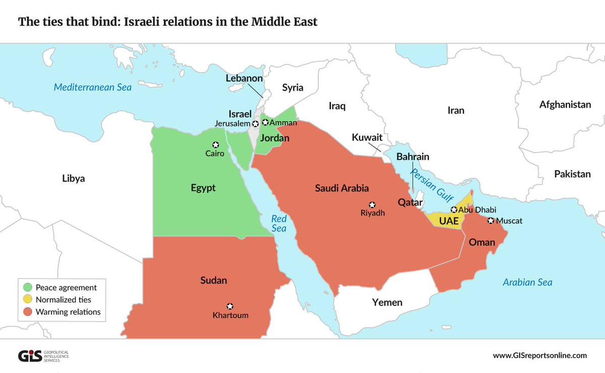 The UAE was drawn into the Arab-Israeli conflict, but over time it began to see how it was hurting its vital interests. https://t.co/wCBEgrPzo2  #MiddleEast #MidEast #MENA #Israel #Jerusalem #UAE #UnitedArabEmirates #AbuDhabi #security #defence #defense #peace https://t.co/RfkZepzefn