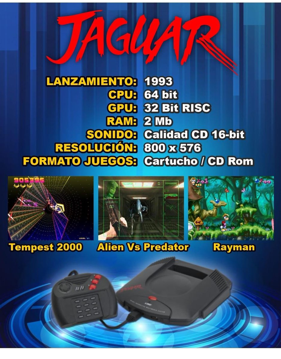 Su catálogo de juegos fue escaso y sólo unos pocos de ellos mostraban las capacidades de la consola tanto en lo jugable como en lo técnico.  Fue descontinuada en 1997.  #SomosLeyenda #GreekDungeon  #Jaguar #Atari https://t.co/0J0yQx2qZV