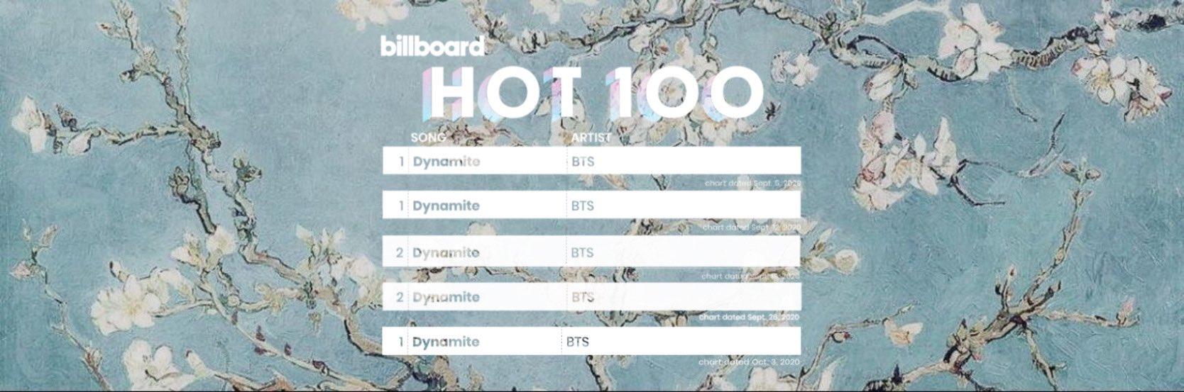 Á´®á´±bts Layouts On Twitter Bts Bts Dynamite 1 On Billboard Hot 100 Headers Congratulations Bts Twt Rt If Using Saving Give Bangtan Iayouts Credits 3