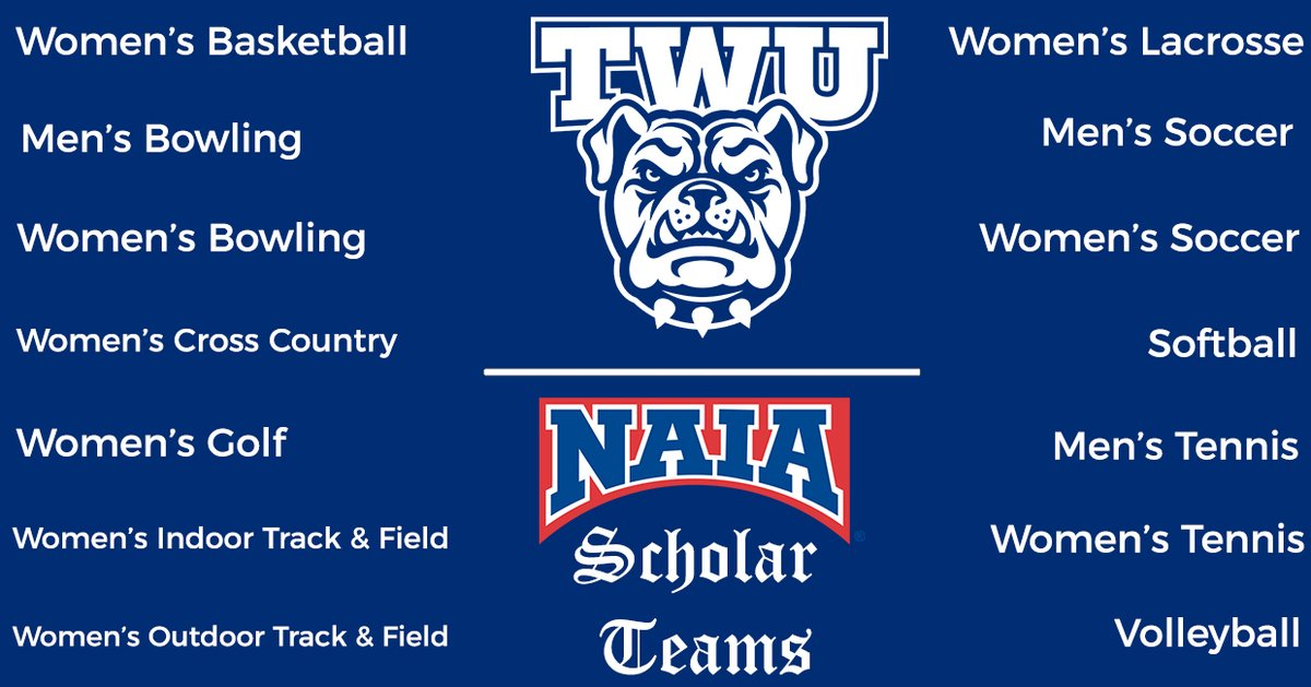 School-Record 14 Teams Named NAIA Scholar Teams. The NAIA recently held their National Awards Day. One of the awards, the NAIA Scholar Teams, saw TWU set a school record for the number of teams to earn the honor. Read more below. @DPASports- https://t.co/pEuc1yMxxF https://t.co/NjknWjj7oB